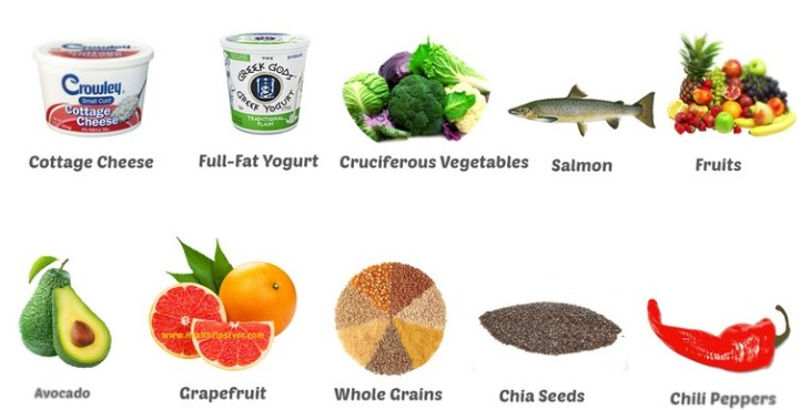 the-friendlist-foods-for-weight-loss